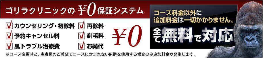 ゴリラクリニック0円システム