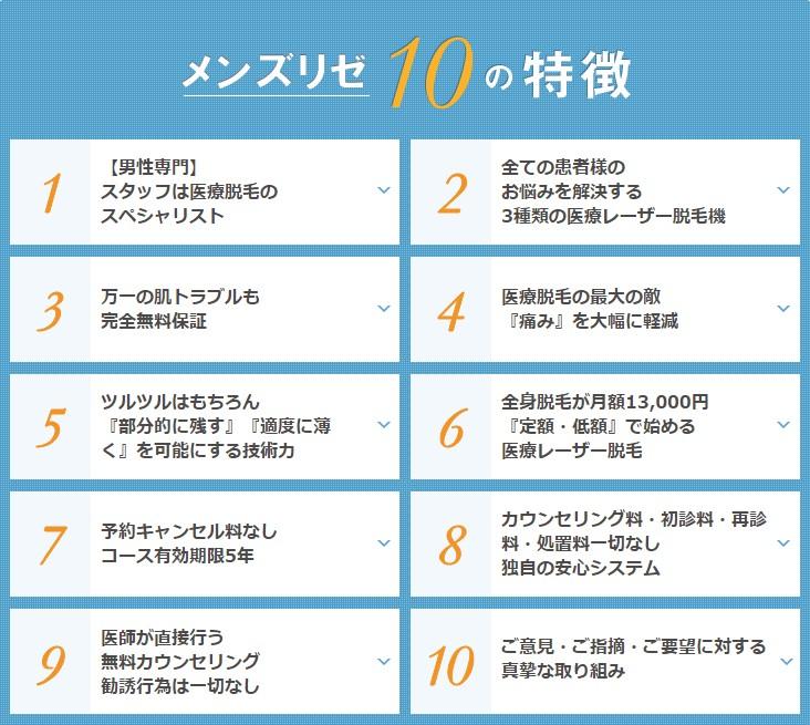 メンズリゼの10の特徴