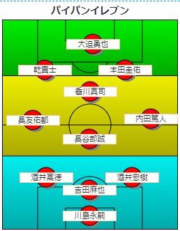 サッカー日本代表・パイパンイレブン